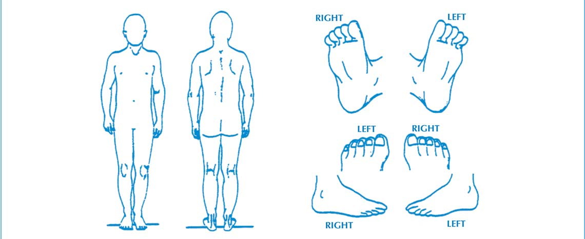 Interpod's Biomechanical Assessment Form : graphic showing body and multiple views of feet.